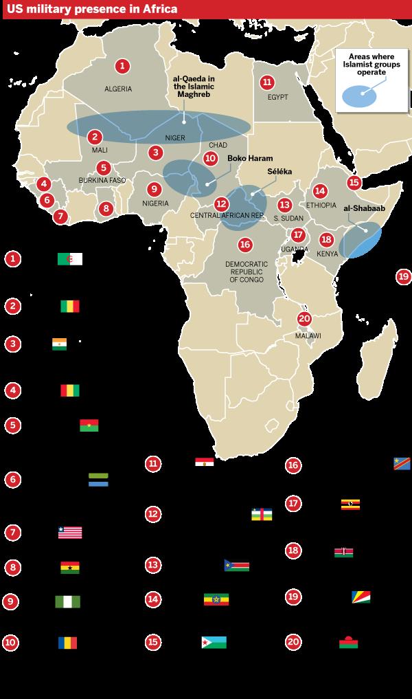 2014-8 africa empire